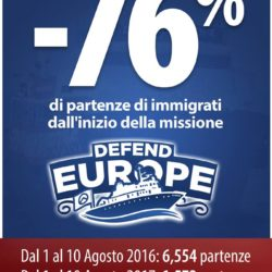 Arrivi di migranti:  -76%. Grazie libici, grazie Defend Europe.