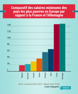 Perché  i paesi poveri della UE sono i più spietati coi greci.