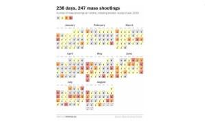 mass shhoting calendar