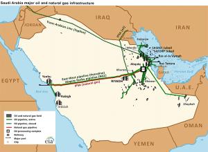 International-petroleum-pipelines