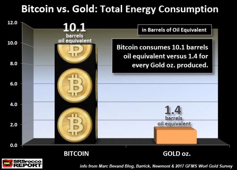 dovrei investire in etere anziché in bitcoin broker opzioni binarie 2021