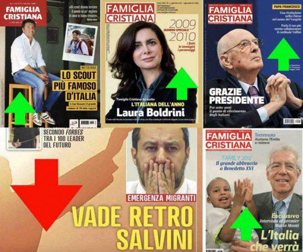 """COSTANZA MIRIANO A """"FAMIGLIA CRISTIANA"""""""